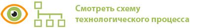 Комплект оборудования для нарезки, фасовки и упаковки рыбных пресервов ИПКС-074